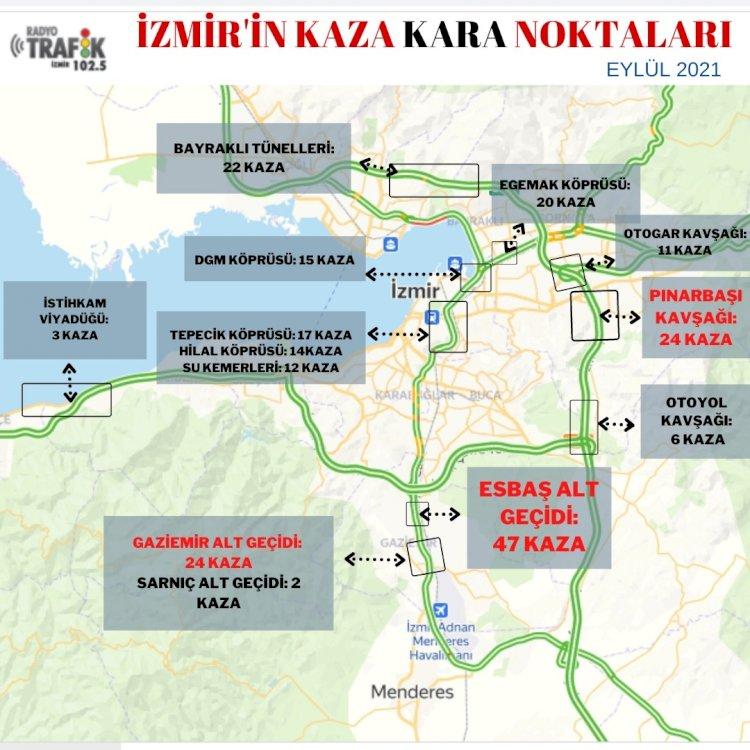 İZMİR'DE TRAFİK KAZASI REKORU: 30 GÜNDE BİN 75 KAZA
